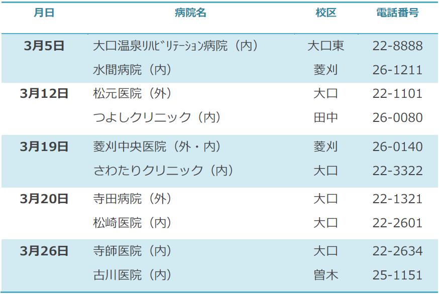 休日当番医29.03.png