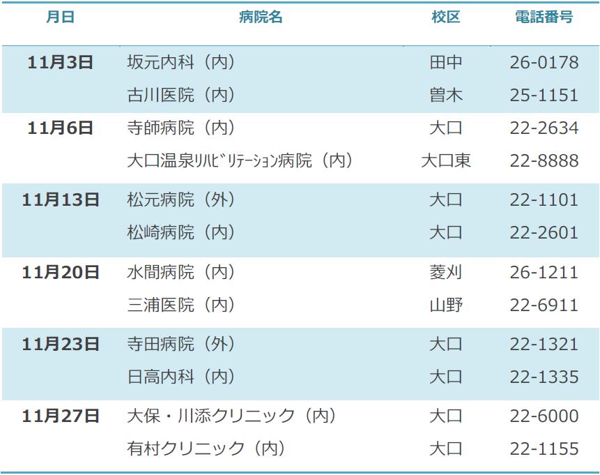 28.11休日当番医.png