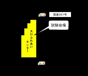 伊佐市職員採用試験案内【追加募集】