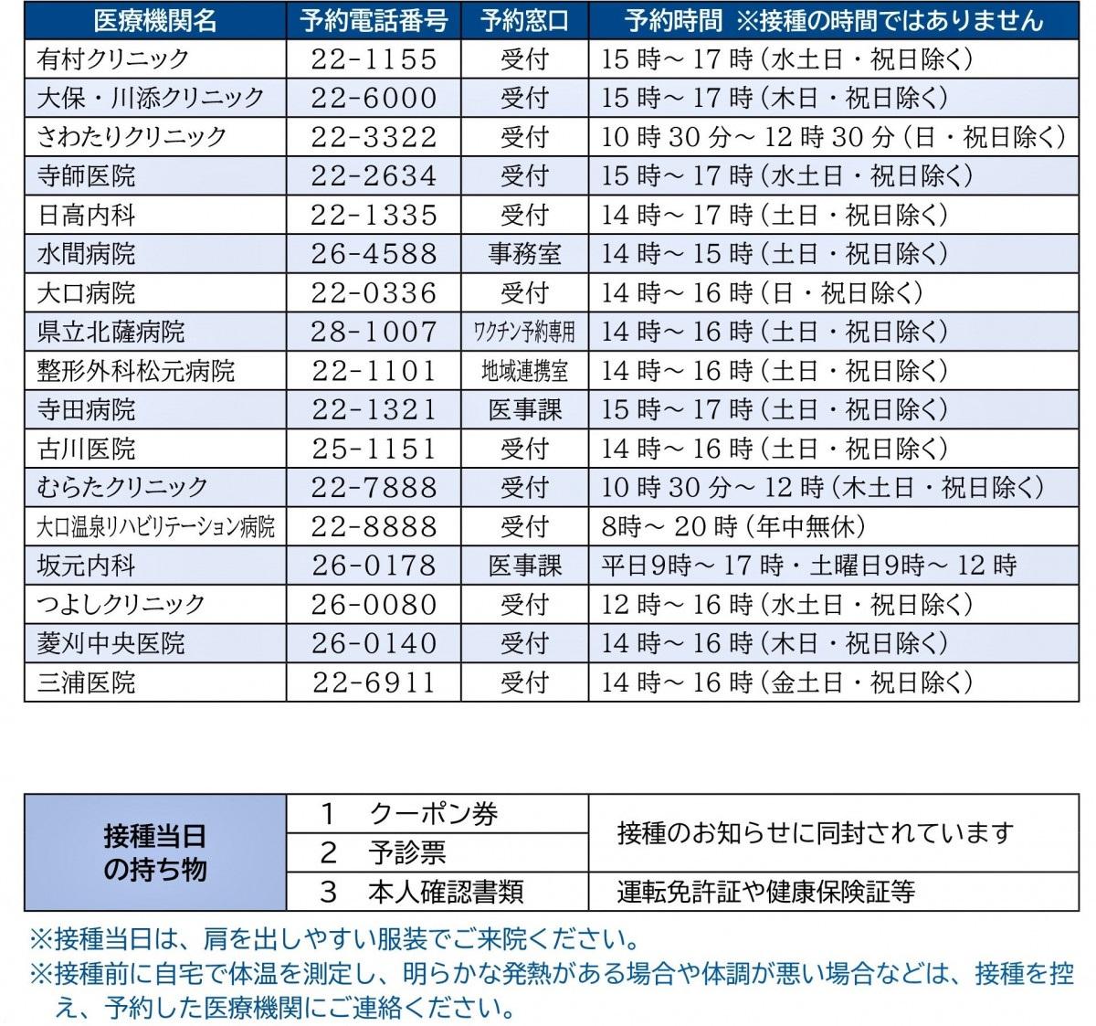 【6/18(金)更新】新型コロナウイルスワクチン接種について
