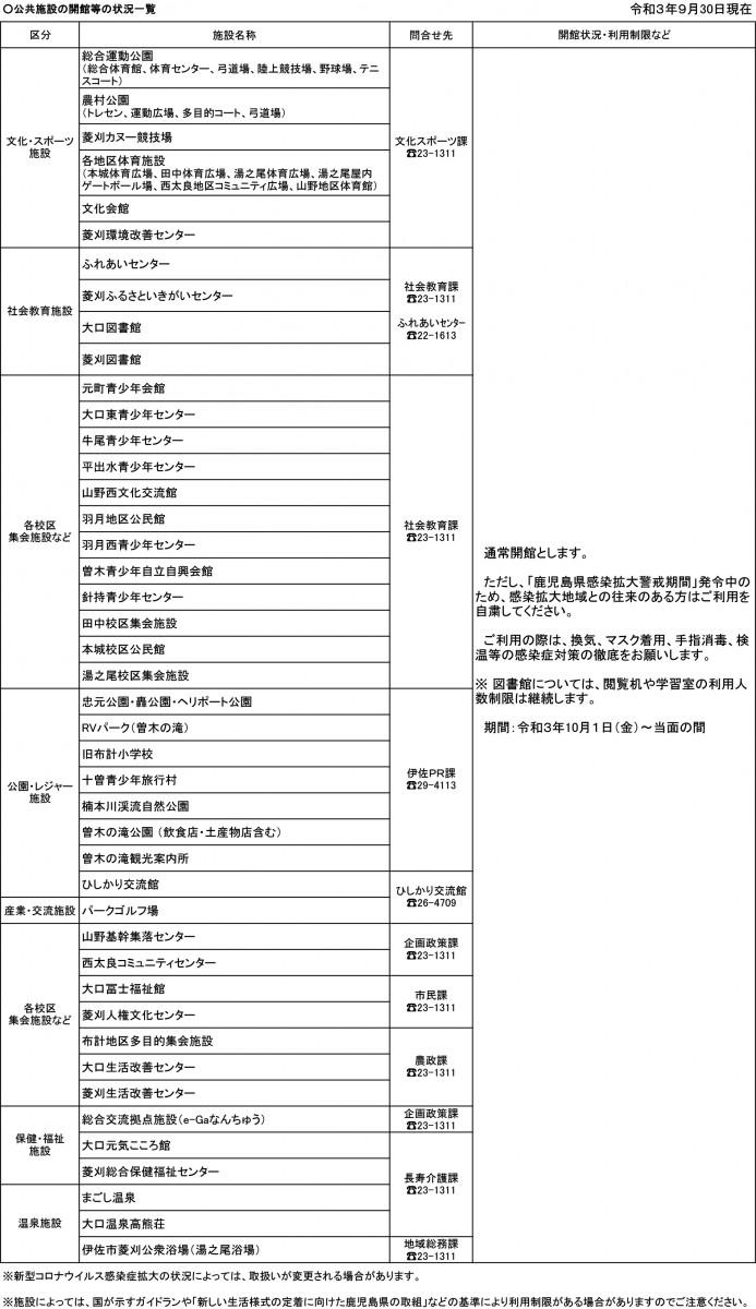 【9/30(木)更新】伊佐市内公共施設等の利用について